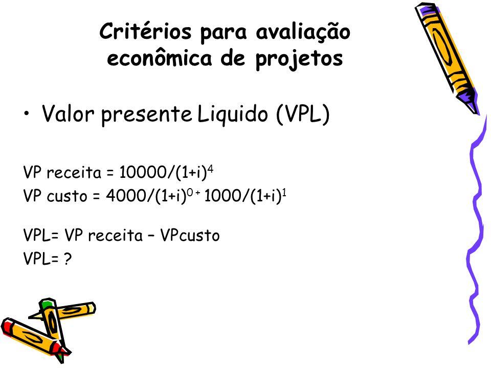 Critérios para avaliação econômica de projetos Valor presente Liquido (VPL) VP receita = 10000/(1+i) 4 VP custo = 4000/(1+i) 0 + 1000/(1+i) 1 VPL= VP