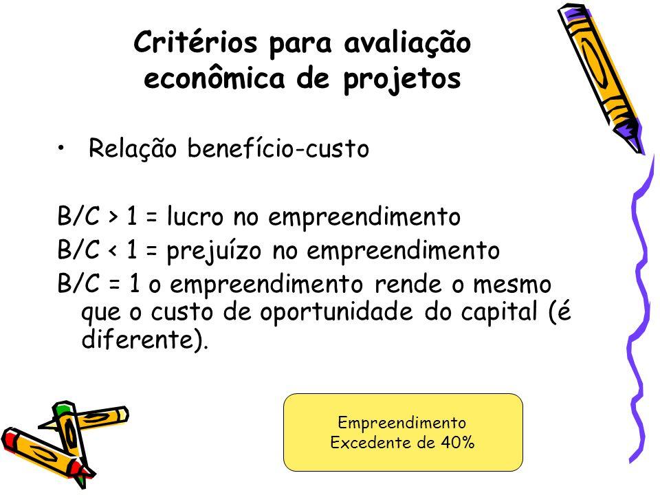 Relação benefício-custo B/C > 1 = lucro no empreendimento B/C < 1 = prejuízo no empreendimento B/C = 1 o empreendimento rende o mesmo que o custo de o
