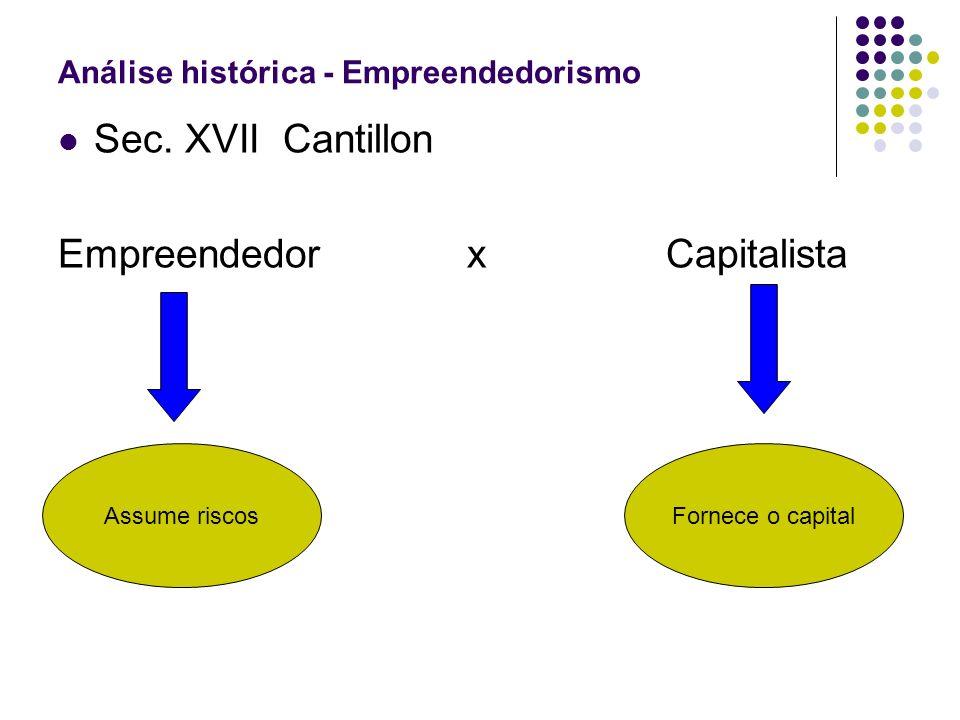 Sec. XVII Cantillon Empreendedor x Capitalista Análise histórica - Empreendedorismo Assume riscosFornece o capital