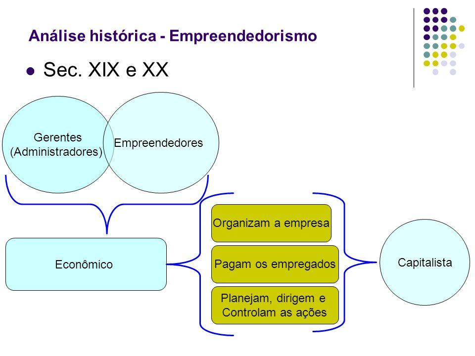 Sec. XIX e XX Análise histórica - Empreendedorismo Gerentes (Administradores) Empreendedores Econômico Organizam a empresa Pagam os empregados Planeja