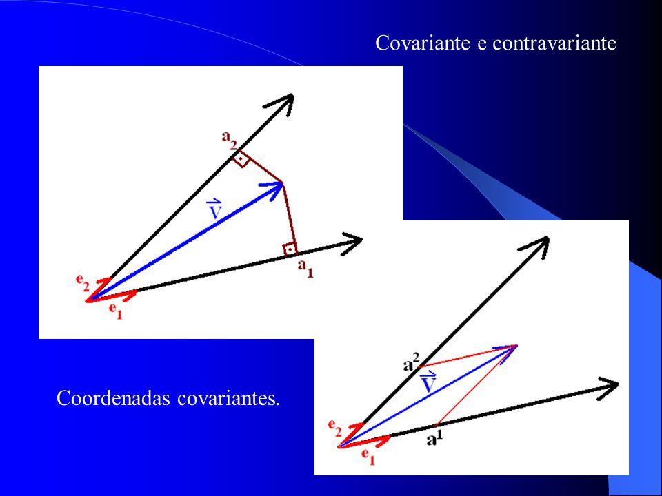 Covariante e contravariante Coordenadas covariantes.