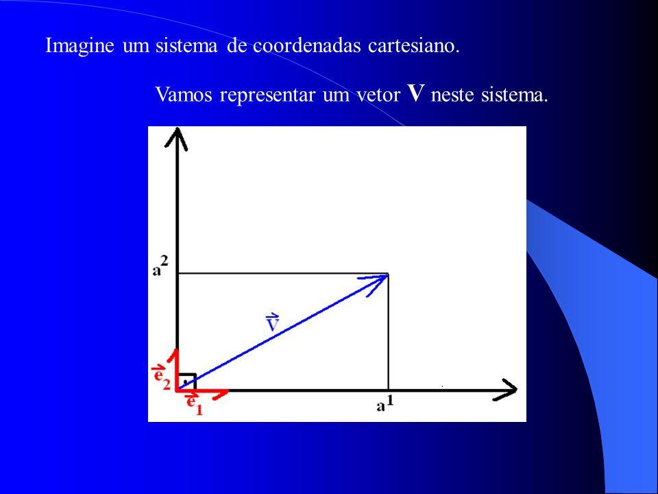 Imagine um sistema de coordenadas cartesiano. Vamos representar um vetor V neste sistema.