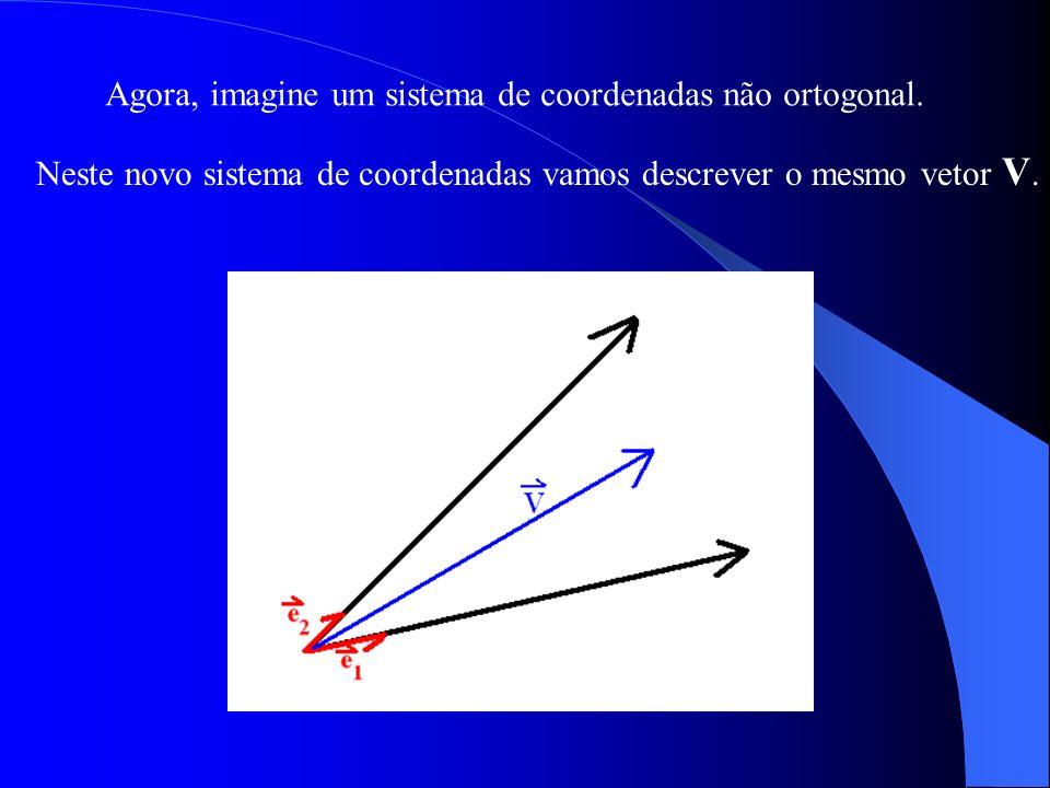 Agora, imagine um sistema de coordenadas não ortogonal. Neste novo sistema de coordenadas vamos descrever o mesmo vetor V.
