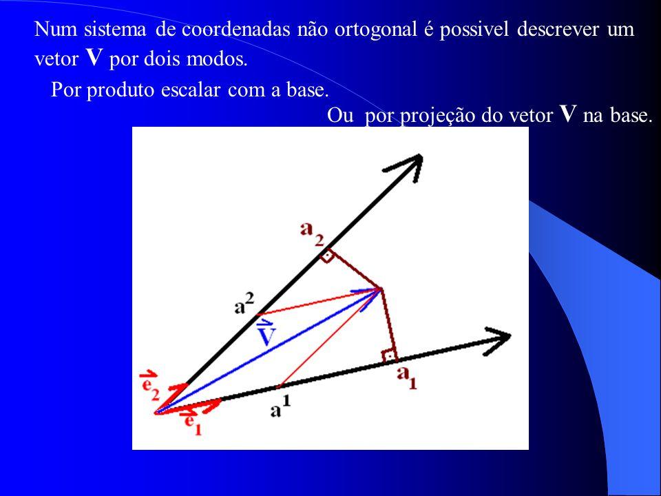 Num sistema de coordenadas não ortogonal é possivel descrever um vetor V por dois modos. Por produto escalar com a base. Ou por projeção do vetor V na