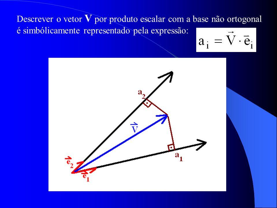 Vamos descrever o vetor V por projeção paralela! Obs: índices repetidos serão somados.