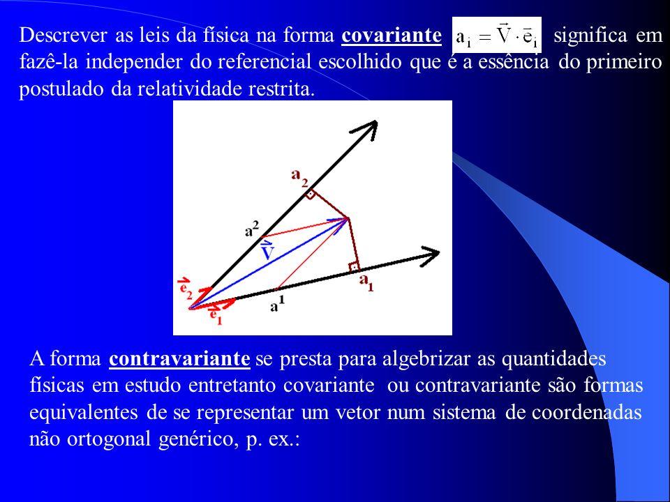Descrever as leis da física na forma covariante significa em fazê-la independer do referencial escolhido que é a essência do primeiro postulado da rel