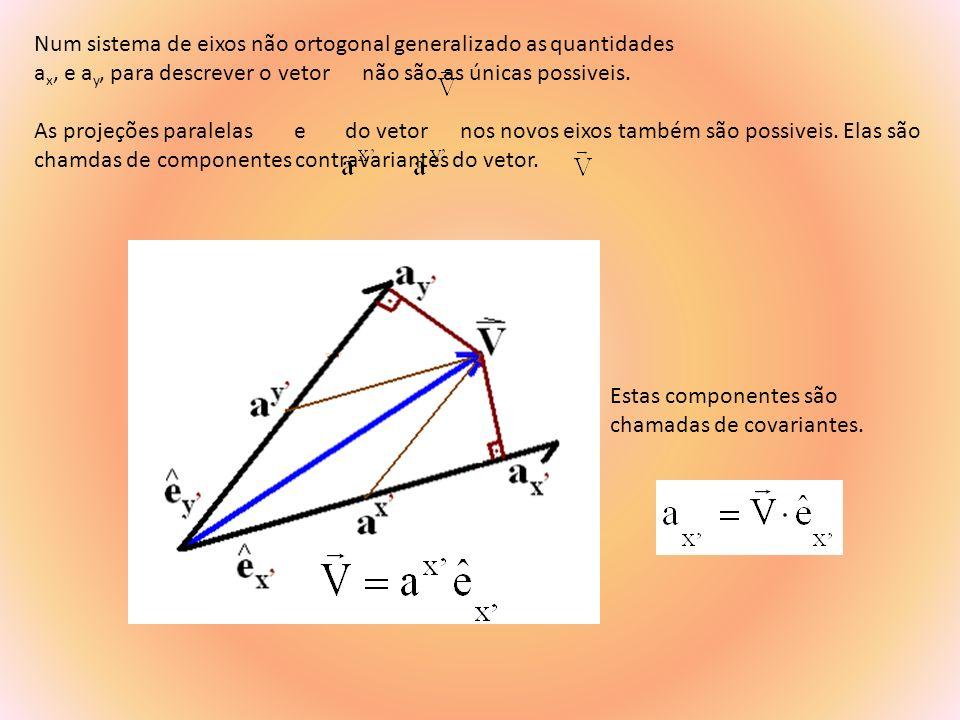Para o caso de um produto escalar num sistema de eixos ortogonal: Os fatores: Então escrevemos o produto escalar: Podemos generalizar o produto escalar para qualquer sistema na forma: Obs: índices repetidos são somados.