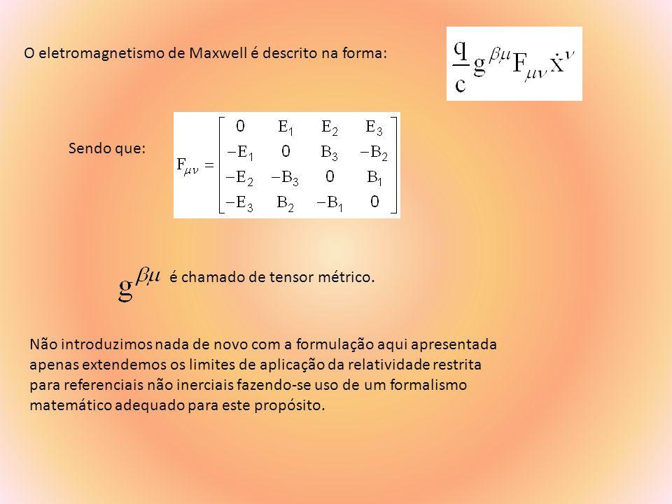 Para expor a idéia de formalismo covariante vamos tomar como exemplo o paradoxo dos gêmeos – Besso & Besso ´.