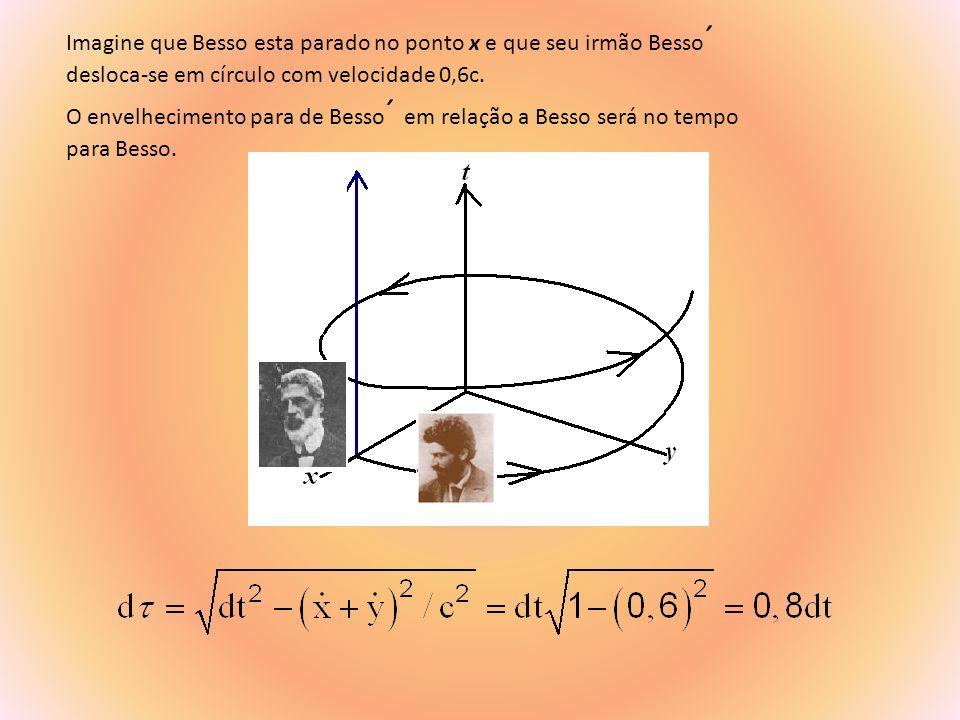 A geometria de Minkowski que é escrita na forma: ds 2 = dx 2 + dy 2 + dz 2 - c 2 dt 2 e é chamada de pseudo-euclidiana pois o termo c 2 t 2 tem sinal negativo, passa a ter termos cruzados sendo impossível de ser reduzida novamente na forma de Minkowski.