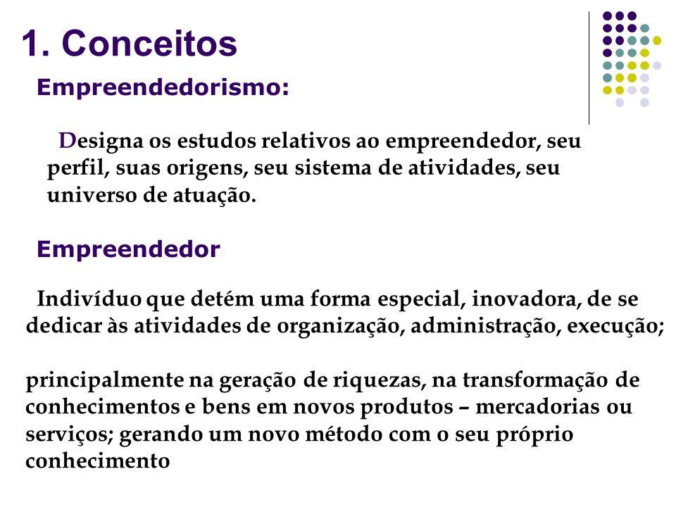 1. Conceitos Empreendedorismo: Empreendedor Designa os estudos relativos ao empreendedor, seu perfil, suas origens, seu sistema de atividades, seu uni