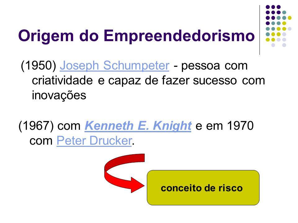Origem do Empreendedorismo (1950) Joseph Schumpeter - pessoa com criatividade e capaz de fazer sucesso com inovaçõesJoseph Schumpeter (1967) com Kenneth E.