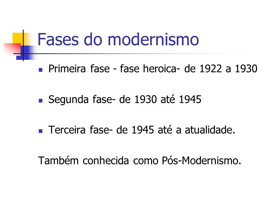 Fases do modernismo Primeira fase - heroica- de 1922 a 1930 Segunda fase- de 1930 até 1945 Terceira fase- de 1945 até a atualidade.
