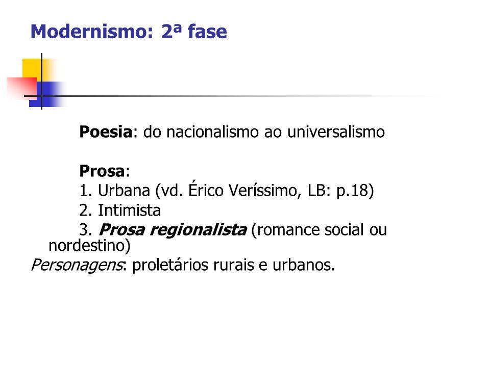 Modernismo: 2ª fase Poesia: do nacionalismo ao universalismo Prosa: 1.