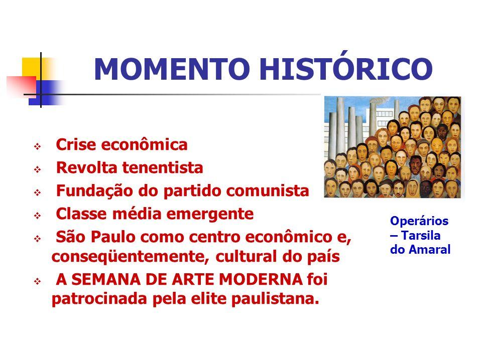 MOMENTO HISTÓRICO Crise econômica Revolta tenentista Fundação do partido comunista Classe média emergente São Paulo como centro econômico e, conseqüentemente, cultural do país A SEMANA DE ARTE MODERNA foi patrocinada pela elite paulistana.