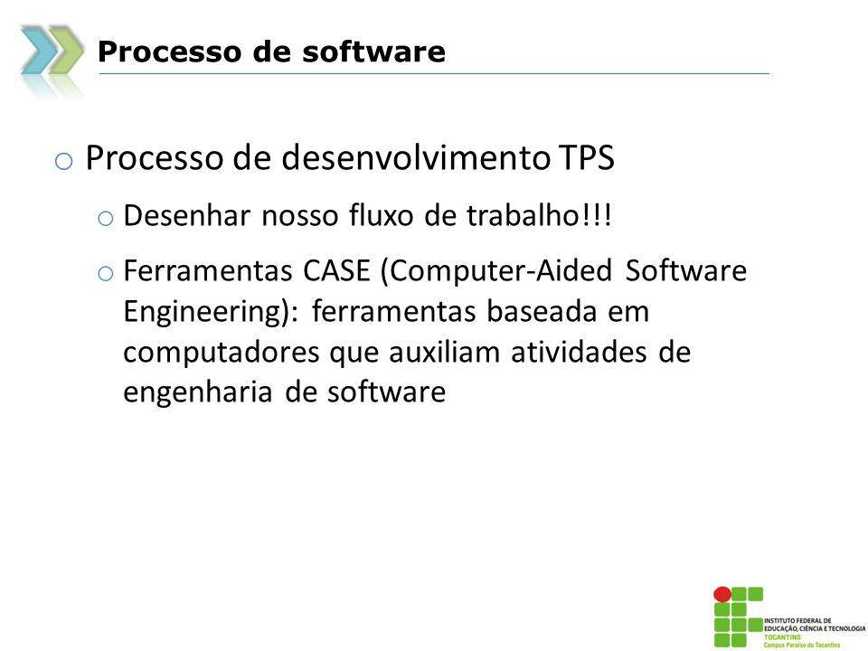 Processo de software o Processo de desenvolvimento TPS o Desenhar nosso fluxo de trabalho!!.
