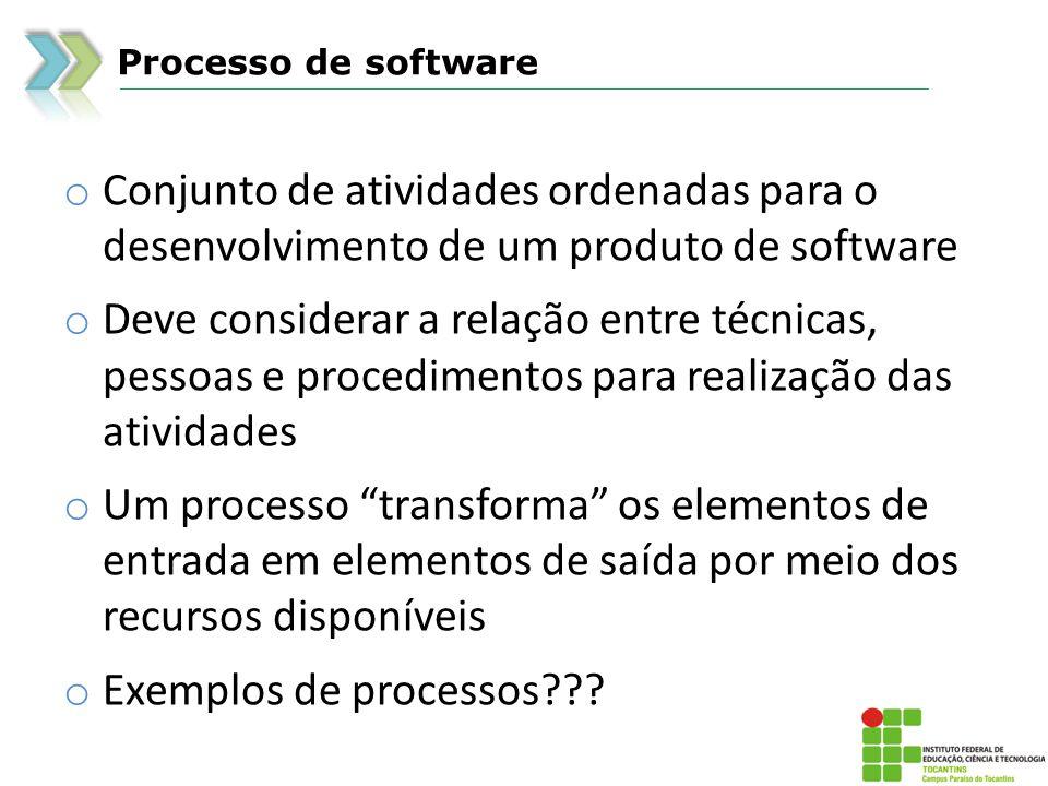 Processo de software o Conjunto de atividades ordenadas para o desenvolvimento de um produto de software o Deve considerar a relação entre técnicas, pessoas e procedimentos para realização das atividades o Um processo transforma os elementos de entrada em elementos de saída por meio dos recursos disponíveis o Exemplos de processos