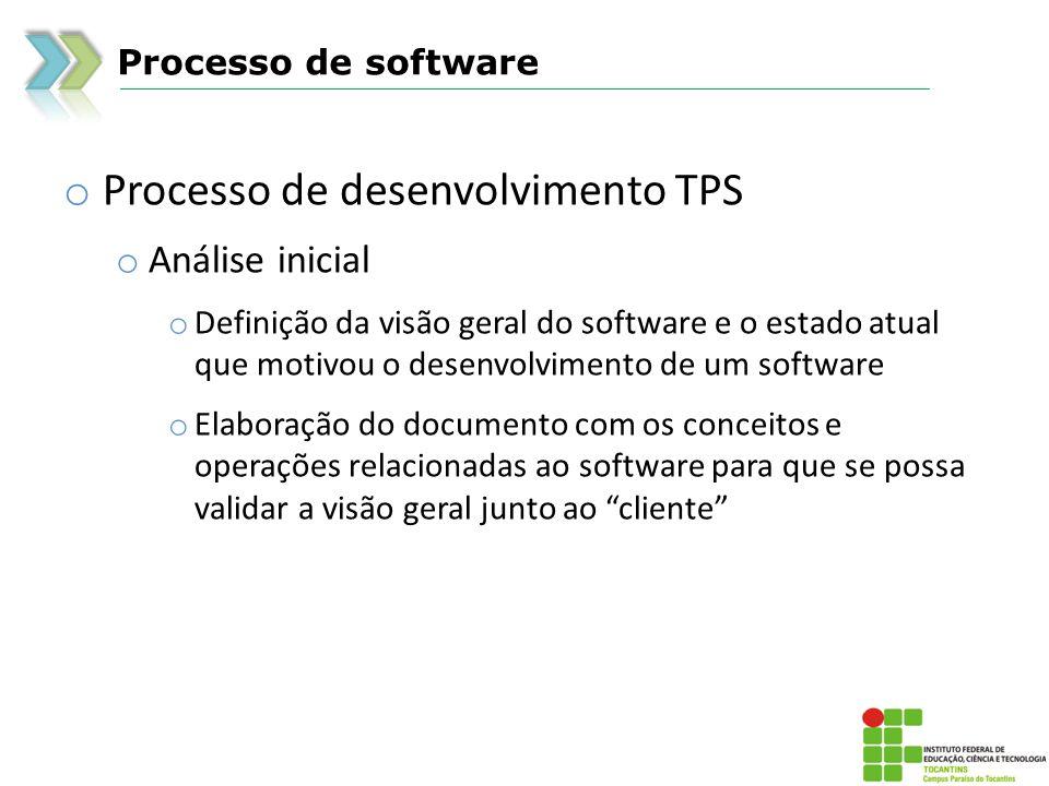 Processo de software o Processo de desenvolvimento TPS o Análise inicial o Definição da visão geral do software e o estado atual que motivou o desenvolvimento de um software o Elaboração do documento com os conceitos e operações relacionadas ao software para que se possa validar a visão geral junto ao cliente