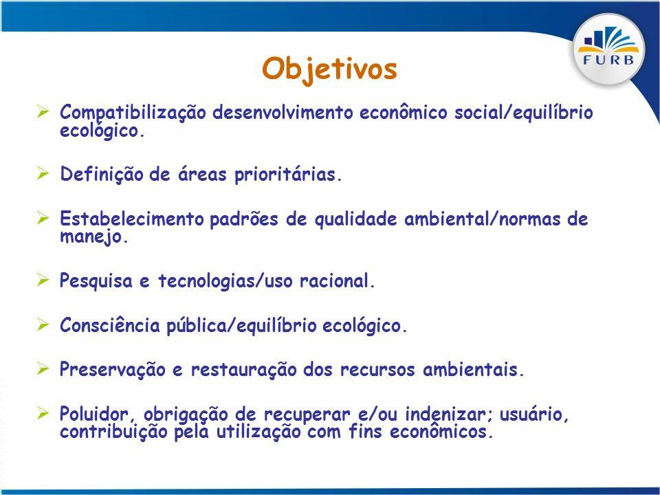 Objetivos Compatibilização desenvolvimento econômico social/equilíbrio ecológico. Definição de áreas prioritárias. Estabelecimento padrões de qualidad