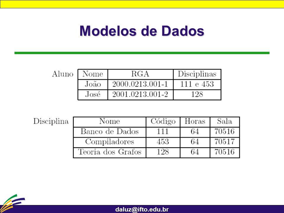 daluz@ifto.edu.br Modelos de Dados