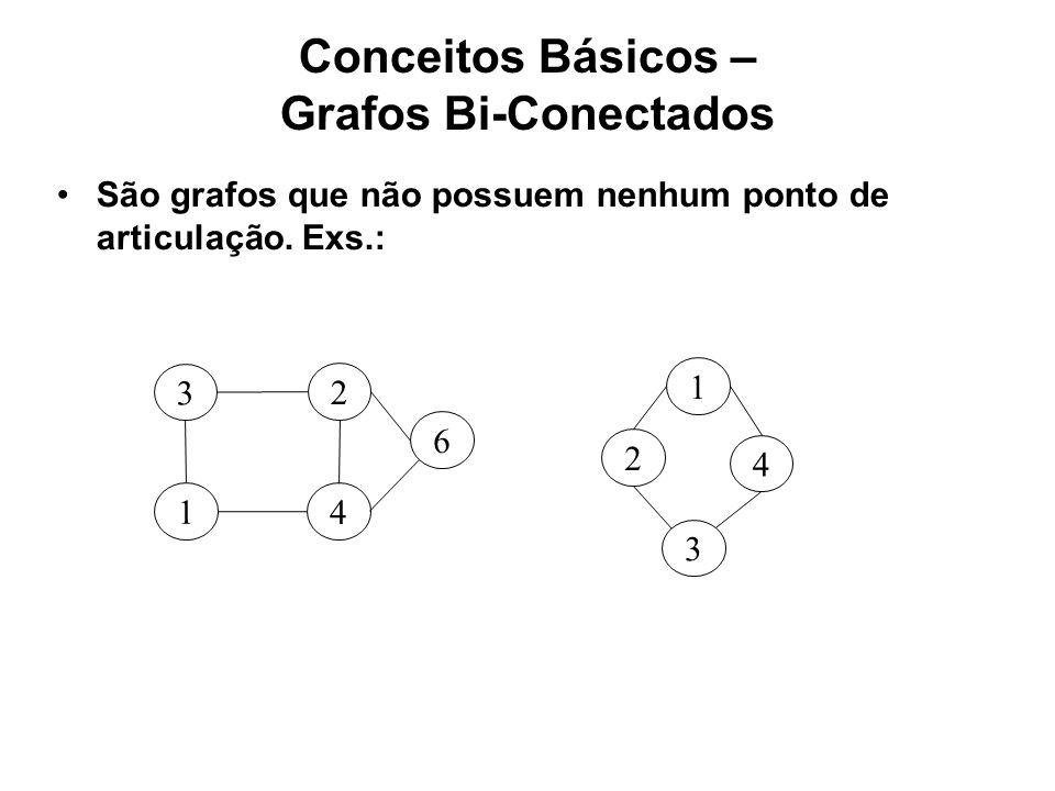 Conceitos Básicos – Grafos Bi-Conectados São grafos que não possuem nenhum ponto de articulação.