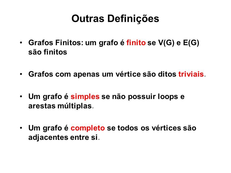 Outras Definições Grafos Finitos: um grafo é finito se V(G) e E(G) são finitos Grafos com apenas um vértice são ditos triviais.