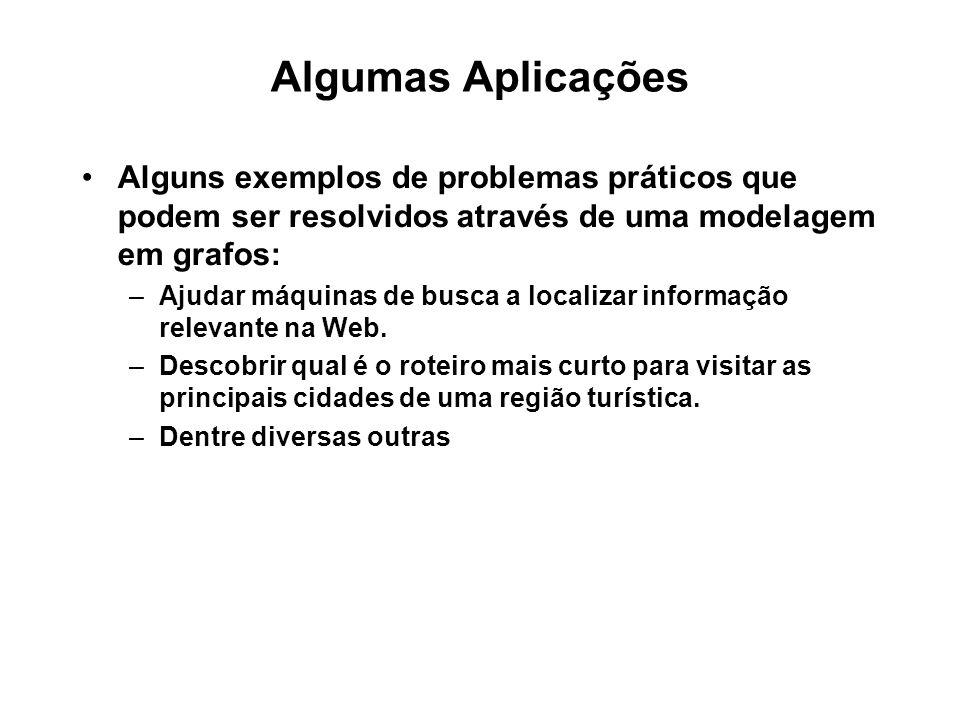 Algumas Aplicações Alguns exemplos de problemas práticos que podem ser resolvidos através de uma modelagem em grafos: –Ajudar máquinas de busca a localizar informação relevante na Web.