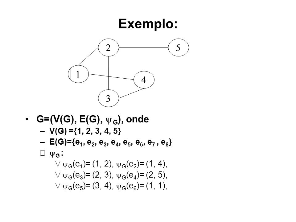 Exemplo: G=(V(G), E(G), G ), onde –V(G) ={1, 2, 3, 4, 5} –E(G)={e 1, e 2, e 3, e 4, e 5, e 6, e 7, e 8 } G : G (e 1 )= (1, 2), G (e 2 )= (1, 4), G (e 3 )= (2, 3), G (e 4 )= (2, 5), G (e 5 )= (3, 4), G (e 6 )= (1, 1), 5 1 2 3 4