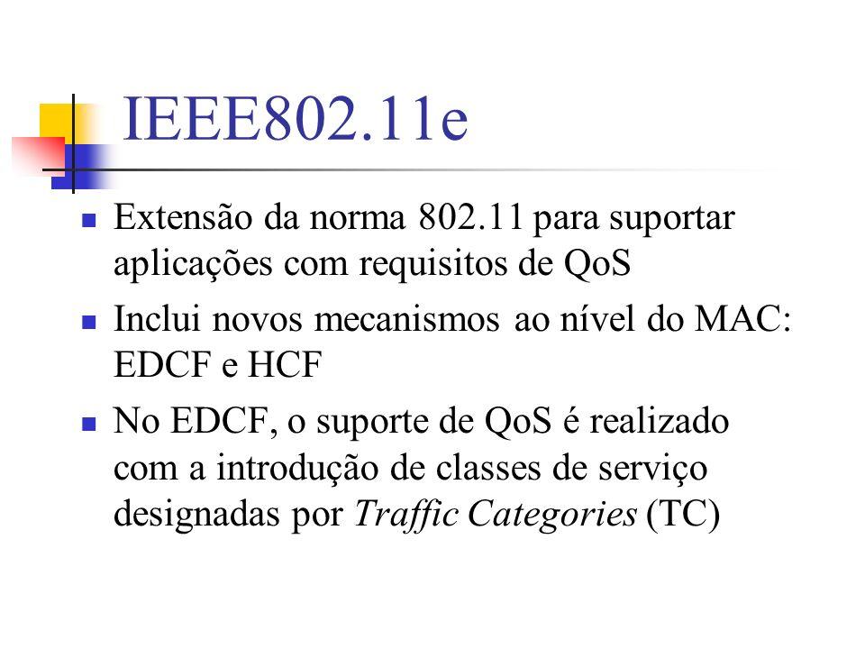 IEEE802.11e Extensão da norma 802.11 para suportar aplicações com requisitos de QoS Inclui novos mecanismos ao nível do MAC: EDCF e HCF No EDCF, o suporte de QoS é realizado com a introdução de classes de serviço designadas por Traffic Categories (TC)