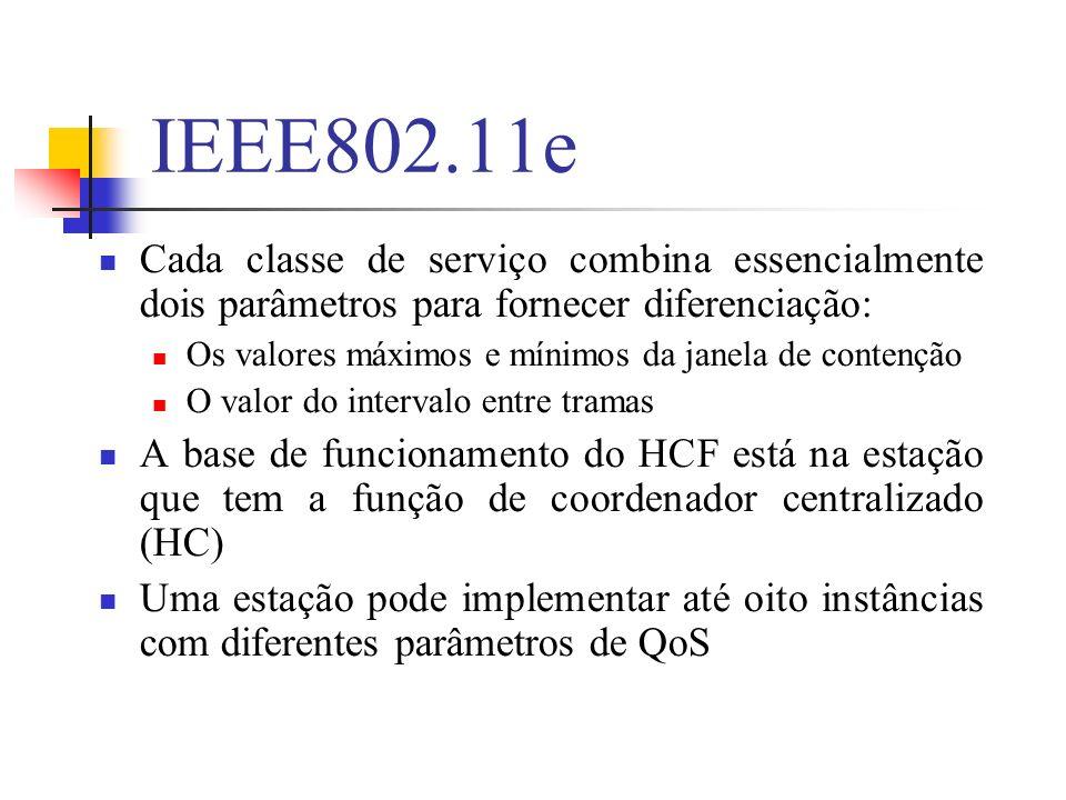 IEEE802.11e Cada classe de serviço combina essencialmente dois parâmetros para fornecer diferenciação: Os valores máximos e mínimos da janela de contenção O valor do intervalo entre tramas A base de funcionamento do HCF está na estação que tem a função de coordenador centralizado (HC) Uma estação pode implementar até oito instâncias com diferentes parâmetros de QoS