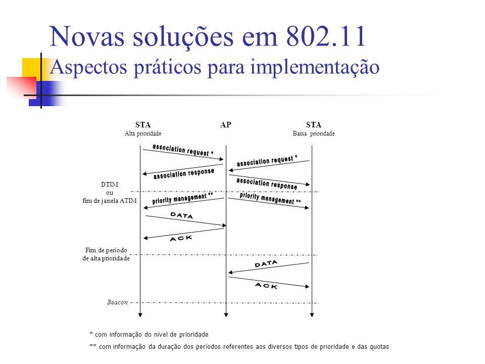 Novas soluções em 802.11 Aspectos práticos para implementação STA Alta prioridade STA Baixa prioridade AP DTIM ou fim de janela ATIM Fim de período de alta prioridade Beacon * com informação do nível de prioridade ** com informação da duração dos períodos referentes aos diversos tipos de prioridade e das quotas