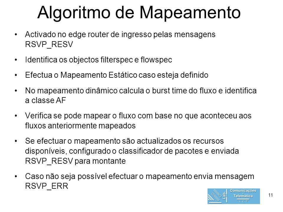11 Algoritmo de Mapeamento Activado no edge router de ingresso pelas mensagens RSVP_RESV Identifica os objectos filterspec e flowspec Efectua o Mapeam