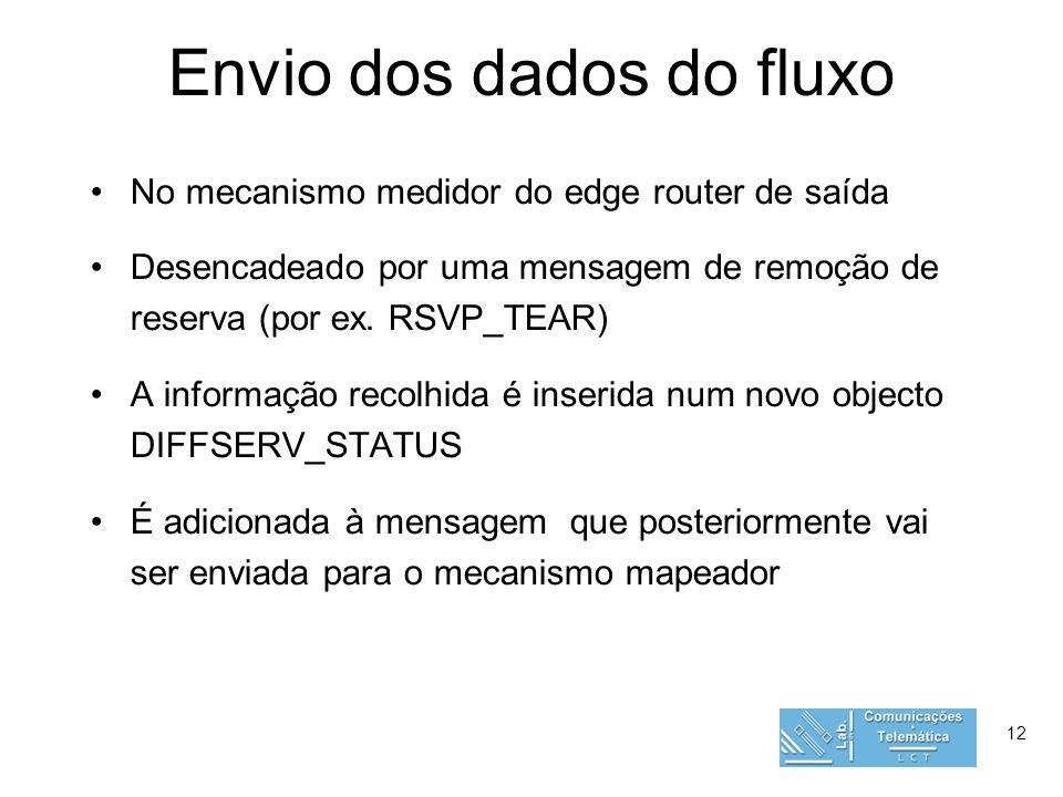 12 Envio dos dados do fluxo No mecanismo medidor do edge router de saída Desencadeado por uma mensagem de remoção de reserva (por ex. RSVP_TEAR) A inf