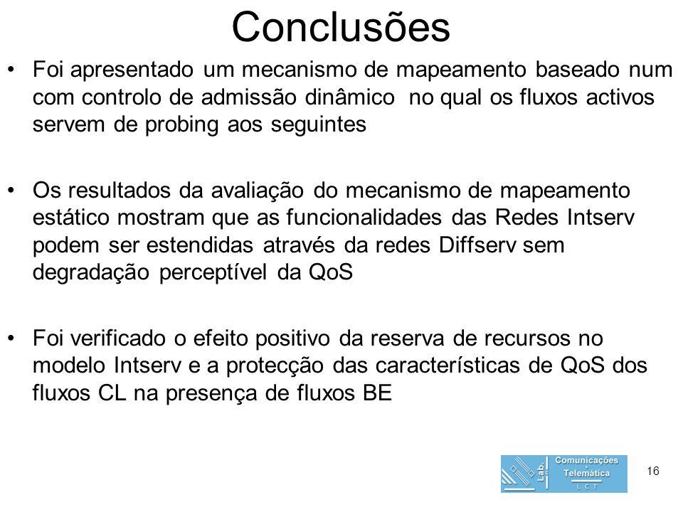 16 Conclusões Foi apresentado um mecanismo de mapeamento baseado num com controlo de admissão dinâmico no qual os fluxos activos servem de probing aos