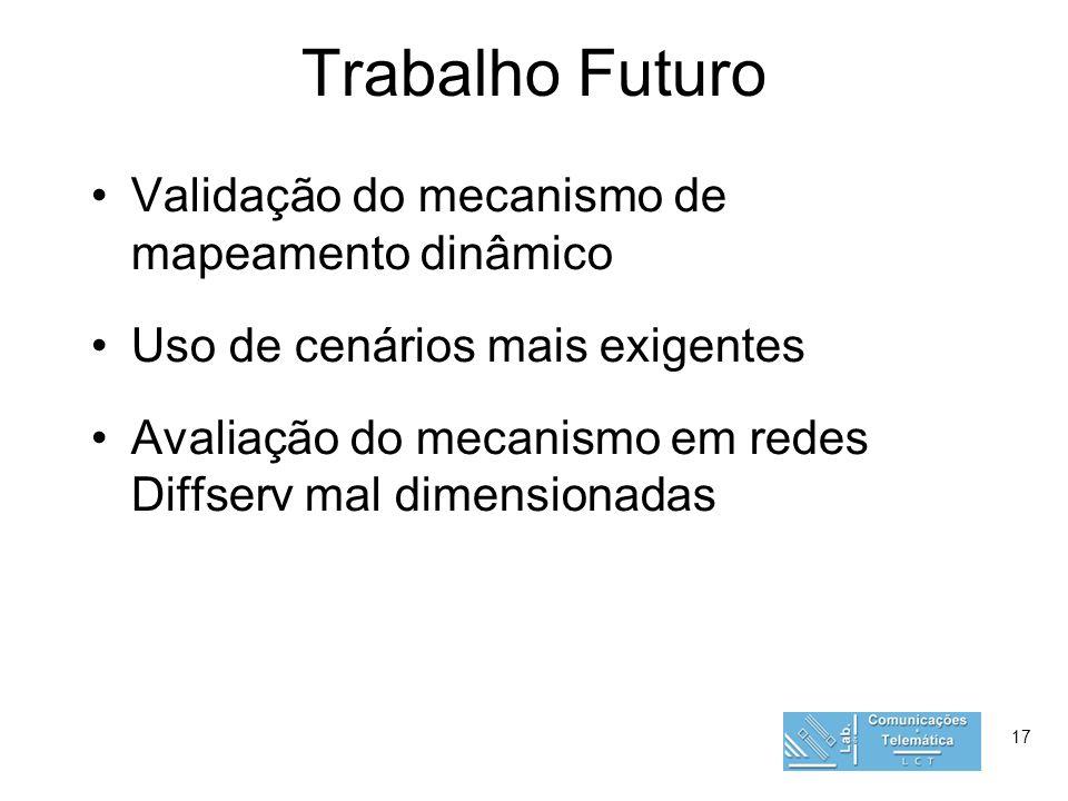 17 Trabalho Futuro Validação do mecanismo de mapeamento dinâmico Uso de cenários mais exigentes Avaliação do mecanismo em redes Diffserv mal dimension