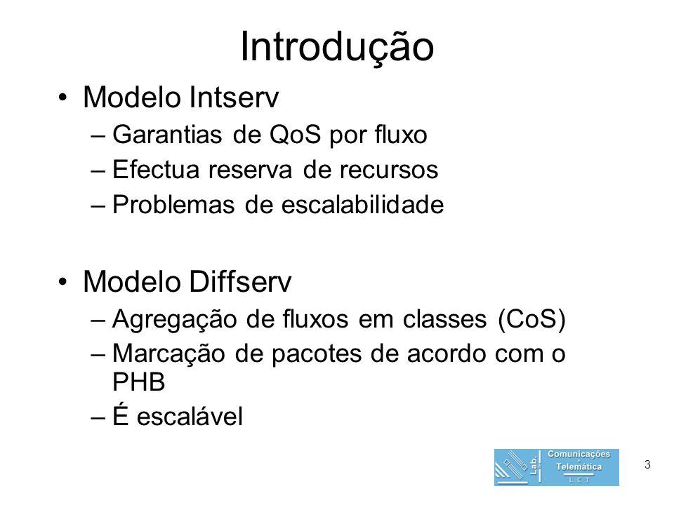3 Introdução Modelo Intserv –Garantias de QoS por fluxo –Efectua reserva de recursos –Problemas de escalabilidade Modelo Diffserv –Agregação de fluxos