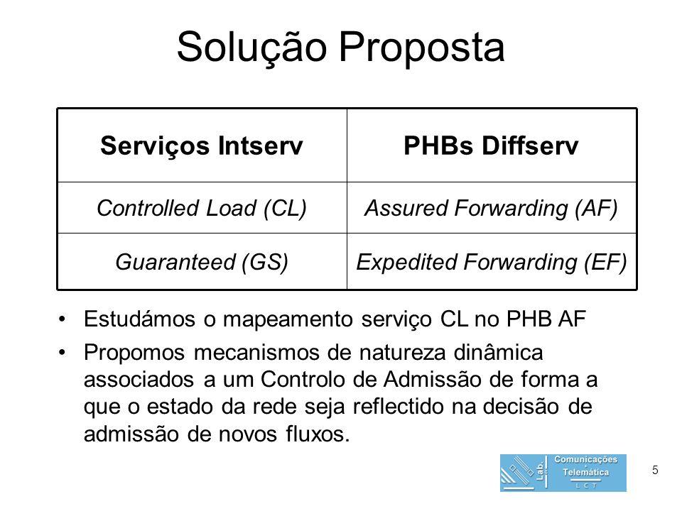 5 Solução Proposta Expedited Forwarding (EF)Guaranteed (GS) Assured Forwarding (AF)Controlled Load (CL) PHBs DiffservServiços Intserv Estudámos o mape