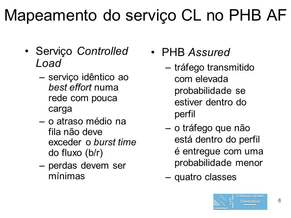 6 Mapeamento do serviço CL no PHB AF Serviço Controlled Load –serviço idêntico ao best effort numa rede com pouca carga –o atraso médio na fila não de