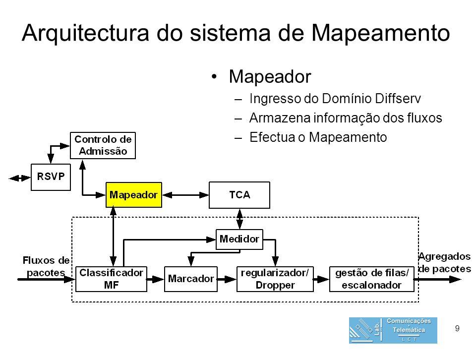 9 Arquitectura do sistema de Mapeamento Mapeador –Ingresso do Domínio Diffserv –Armazena informação dos fluxos –Efectua o Mapeamento
