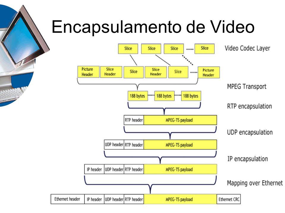 Encapsulamento de Video