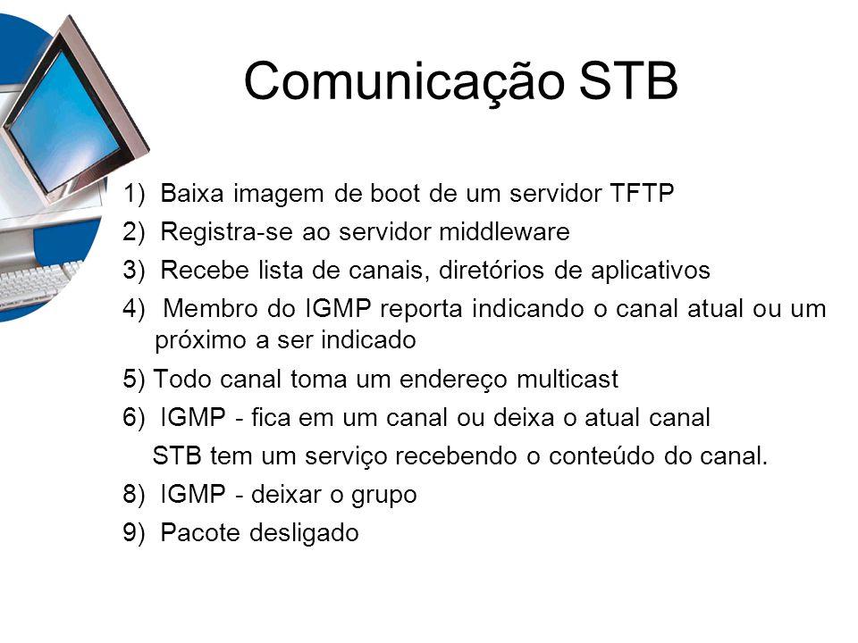 Comunicação STB 1) Baixa imagem de boot de um servidor TFTP 2) Registra-se ao servidor middleware 3) Recebe lista de canais, diretórios de aplicativos