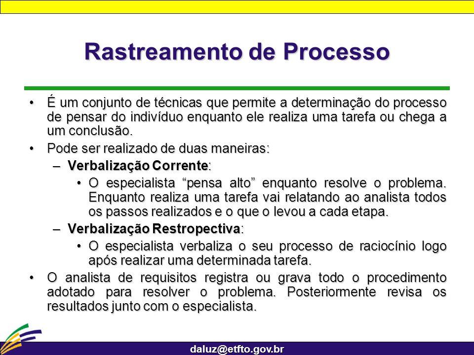 daluz@etfto.gov.br Rastreamento de Processo É um conjunto de técnicas que permite a determinação do processo de pensar do indivíduo enquanto ele reali