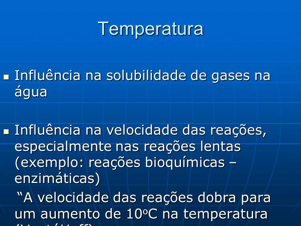 Temperatura Influência na solubilidade de gases na água Influência na solubilidade de gases na água Influência na velocidade das reações, especialment