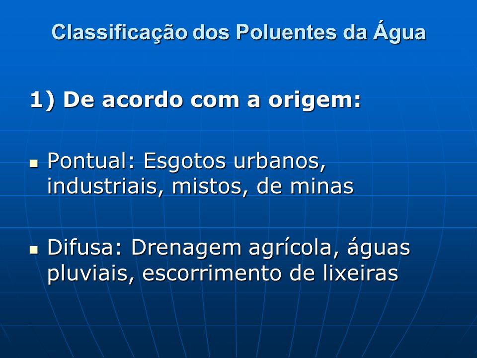 Classificação dos Poluentes da Água 1) De acordo com a origem: Pontual: Esgotos urbanos, industriais, mistos, de minas Pontual: Esgotos urbanos, indus