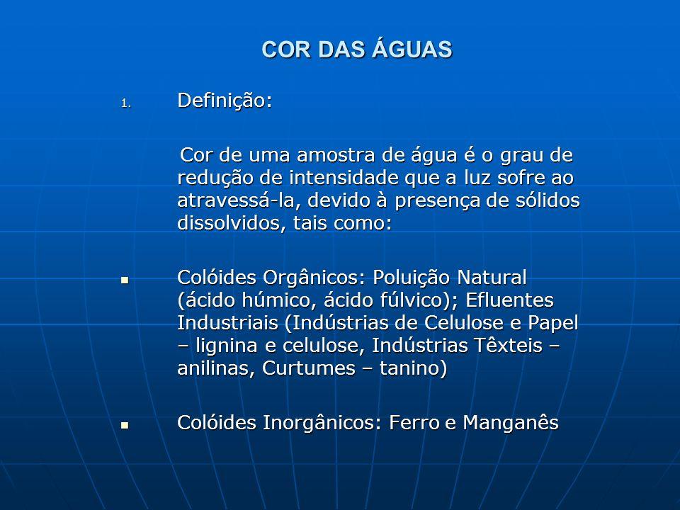 COR DAS ÁGUAS 1. Definição: Cor de uma amostra de água é o grau de redução de intensidade que a luz sofre ao atravessá-la, devido à presença de sólido