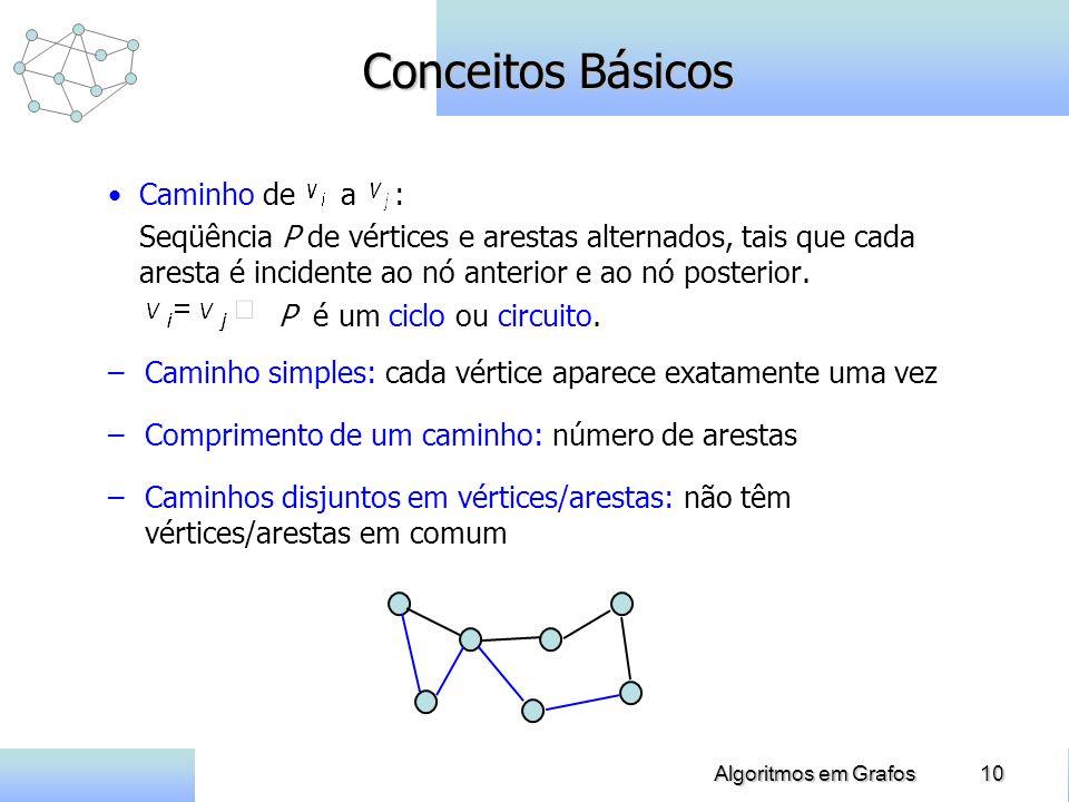 10Algoritmos em Grafos Conceitos Básicos Caminho de a : Seqüência P de vértices e arestas alternados, tais que cada aresta é incidente ao nó anterior