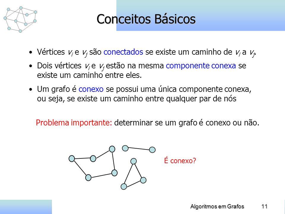11Algoritmos em Grafos Conceitos Básicos Vértices v i e v j são conectados se existe um caminho de v i a v j. Dois vértices v i e v j estão na mesma c