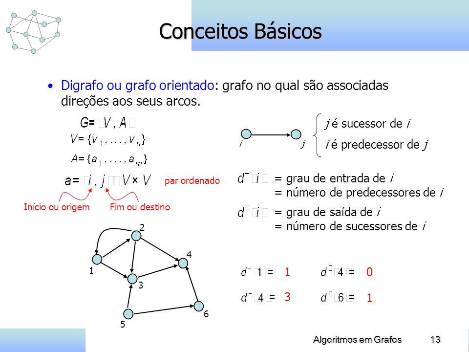 13Algoritmos em Grafos Conceitos Básicos Digrafo ou grafo orientado: grafo no qual são associadas direções aos seus arcos. par ordenado Início ou orig