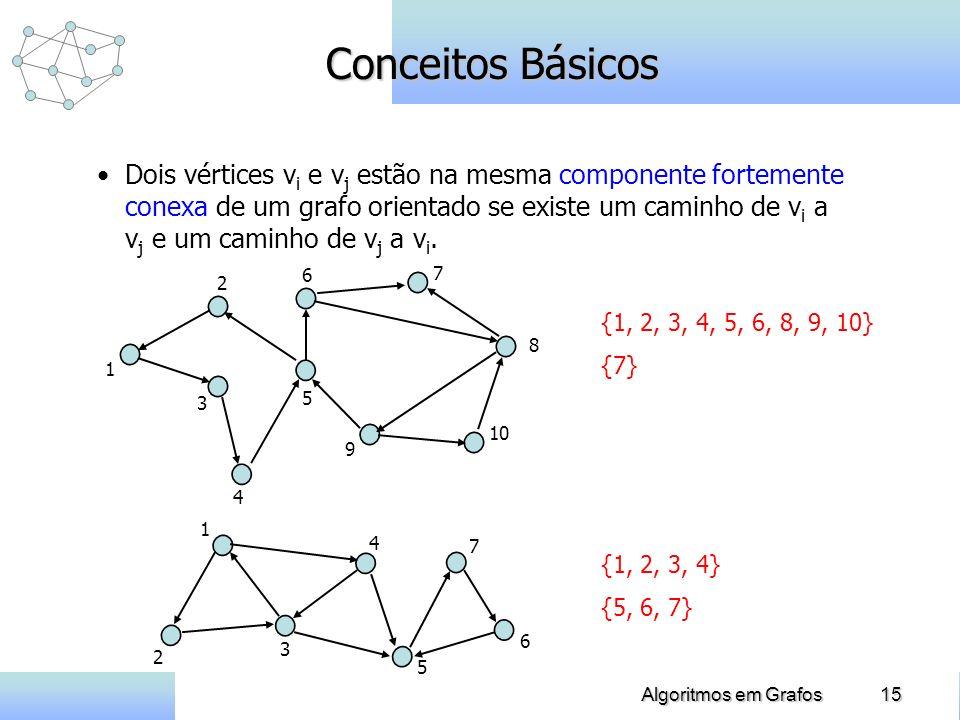 15Algoritmos em Grafos Conceitos Básicos Dois vértices v i e v j estão na mesma componente fortemente conexa de um grafo orientado se existe um caminho de v i a v j e um caminho de v j a v i.