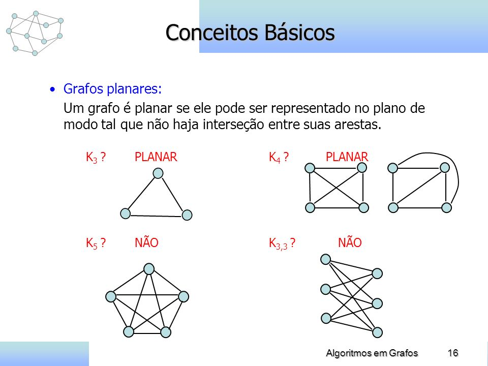 16Algoritmos em Grafos Conceitos Básicos Grafos planares: Um grafo é planar se ele pode ser representado no plano de modo tal que não haja interseção