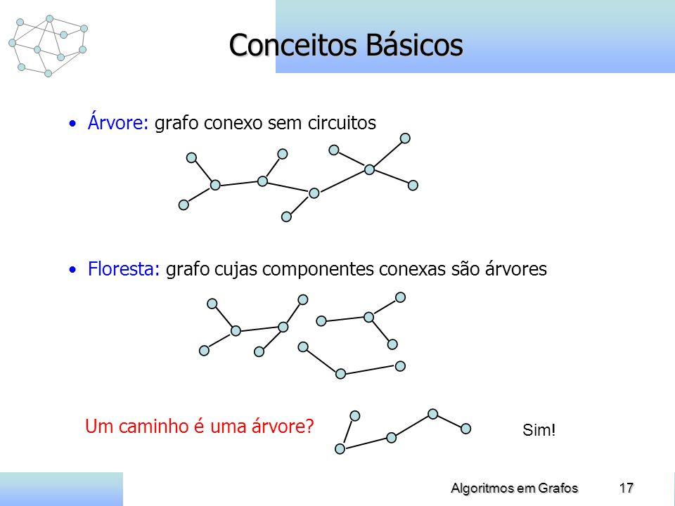 17Algoritmos em Grafos Conceitos Básicos Árvore: grafo conexo sem circuitos Floresta: grafo cujas componentes conexas são árvores Um caminho é uma árv